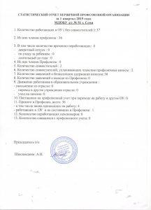stat-otchet-1-kv-2015-g