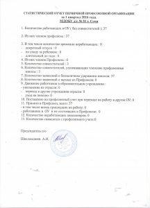 stat-otchet-1-kv-2016-g