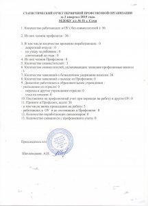 stat-otchet-2-kv-2015g