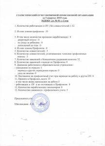 stat-otchet-3-kv-2015-g