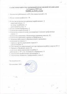 stat-otchet-4-kv-2015-g